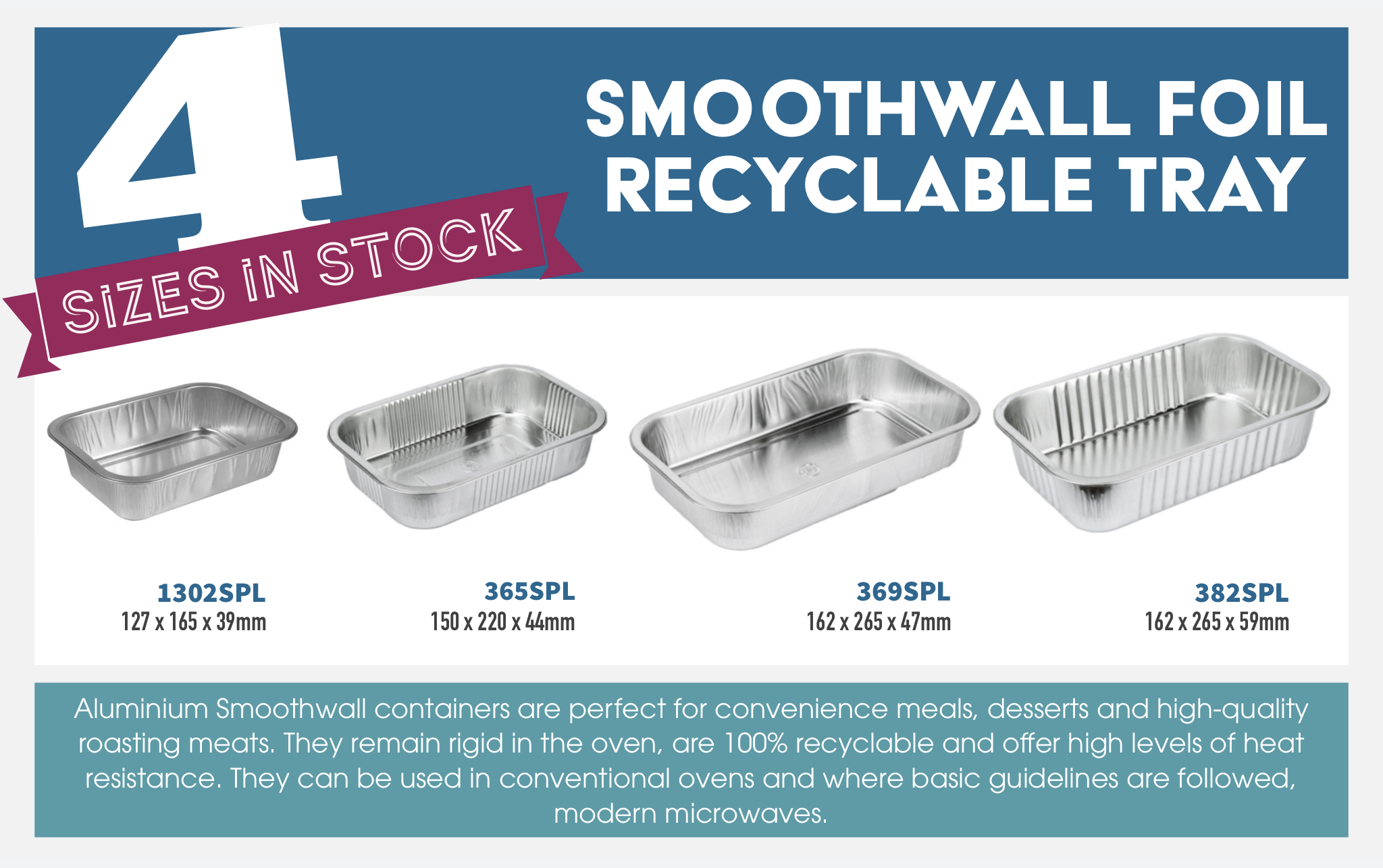 Recyclable Smoothwall foil trays